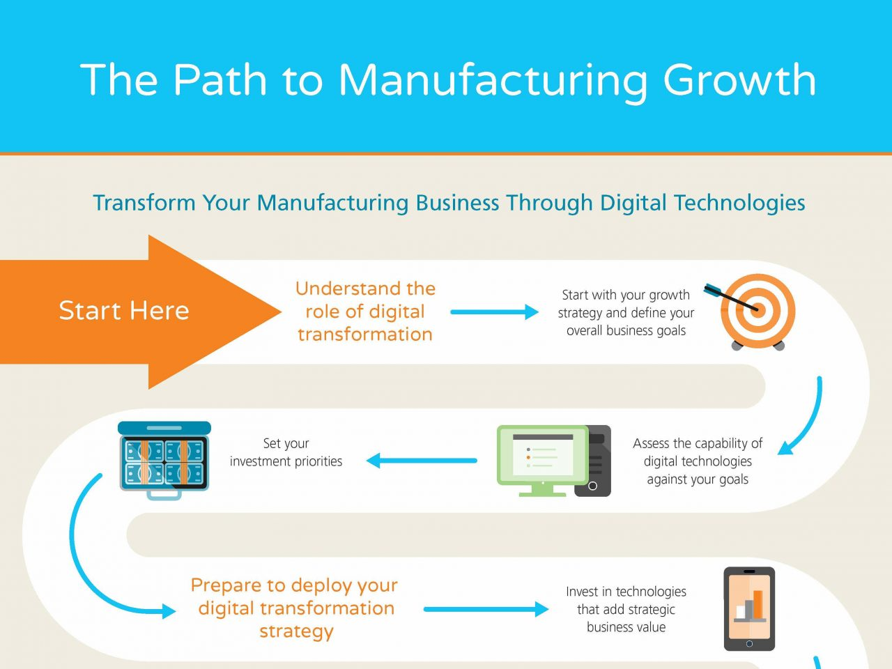 Epicor-Mfg-Path-to-Growth-featured-image-1280x960.jpg